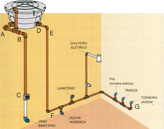 Limpeza de caixa d'água na Barra Funda